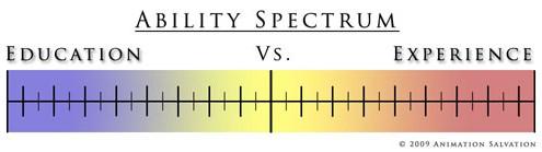 Ability_Spec-sm